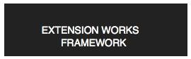 ExtensionWorks Framework For WooCommerce